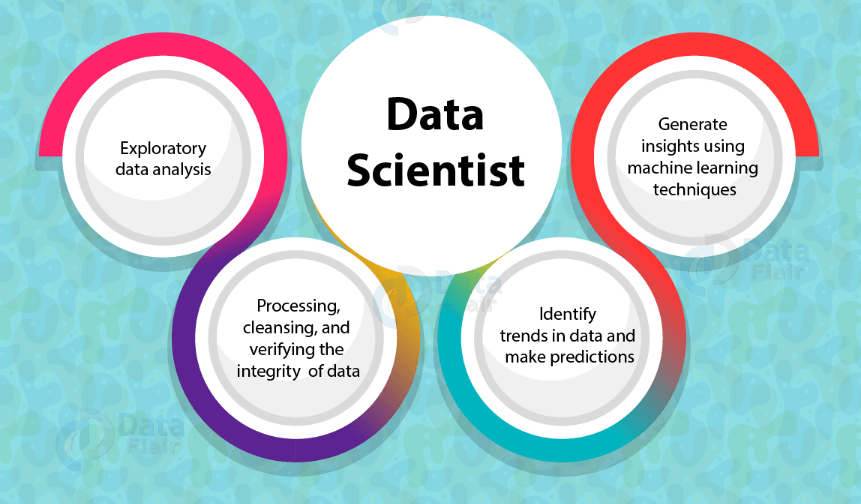 Data Analytics vs. Data Science