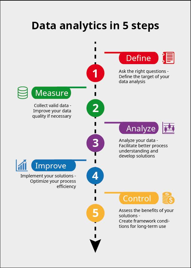 Analytical-Skills-in-Data-Analytics